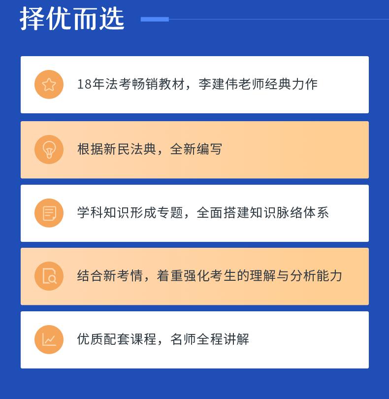 2020专题讲座精讲卷·李建伟---_03.png