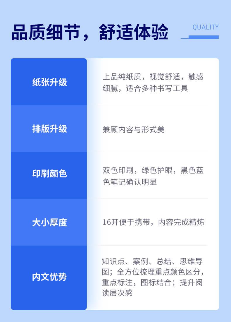 2021客观题精讲卷(全8册)_04.jpg