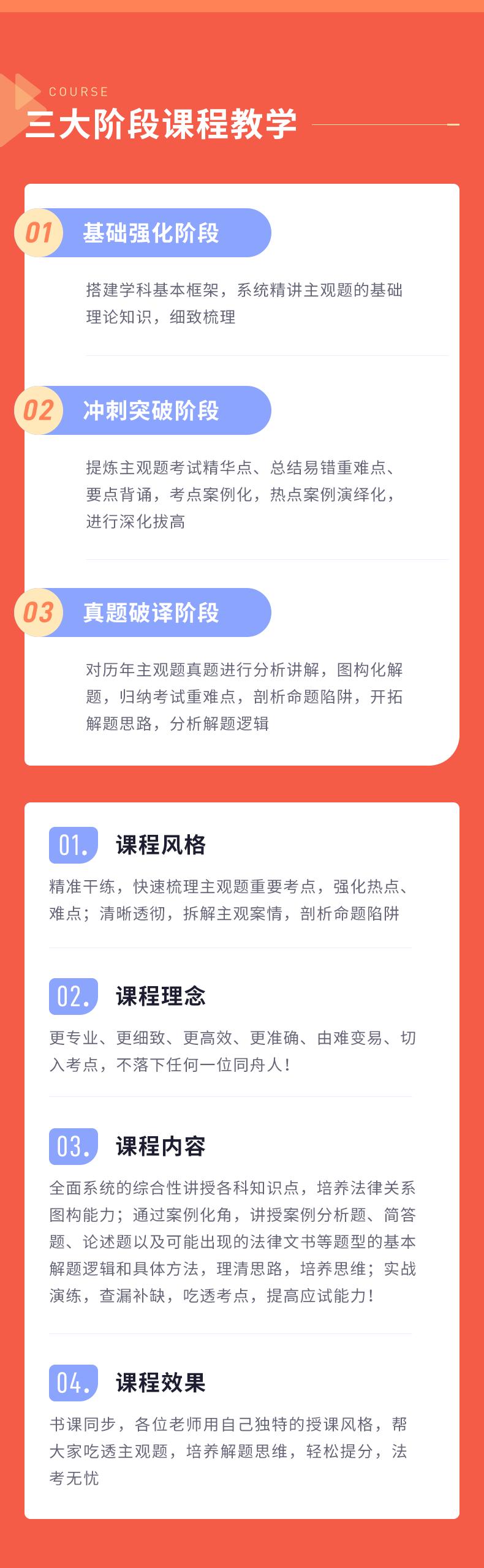 2021主观题学习包_05.png
