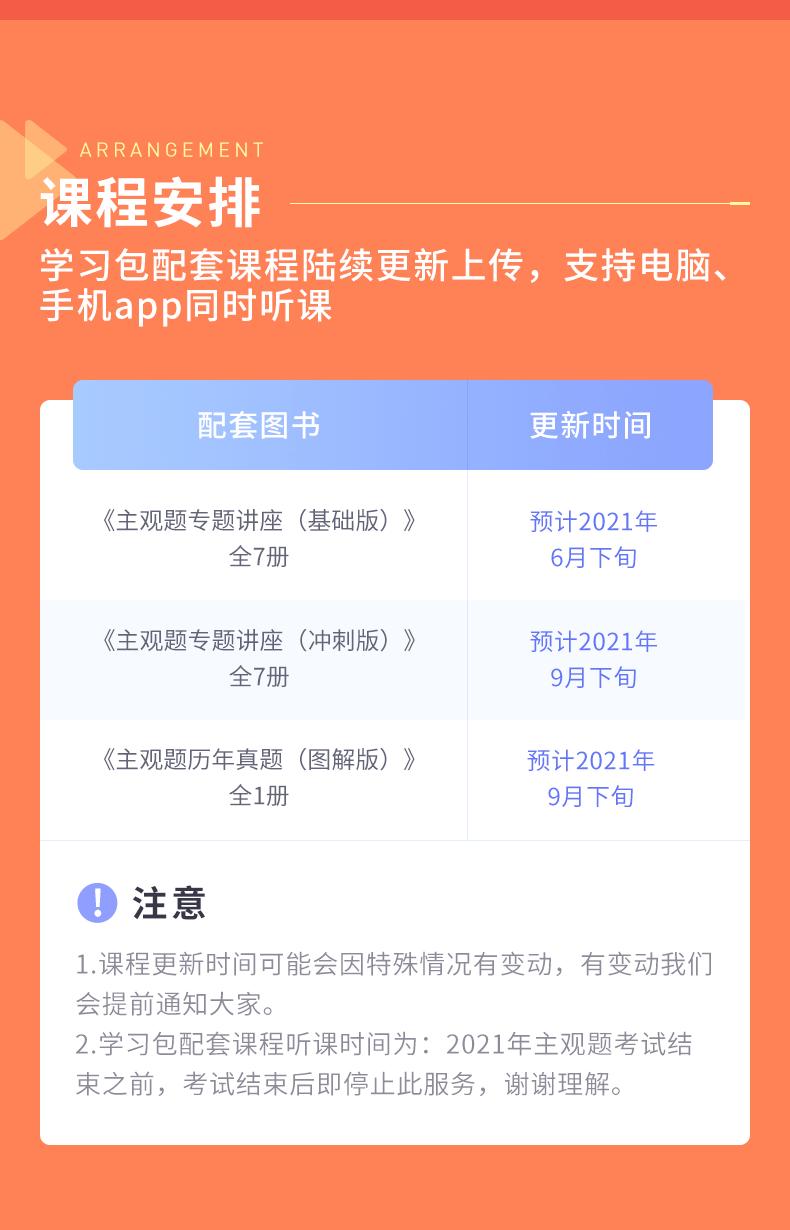 2021主观题学习包_09.png