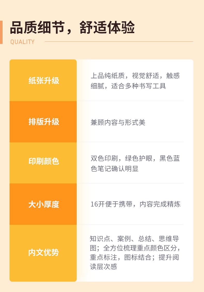 主观题专题讲座基础版-民法(李建伟).png_parker_04.png